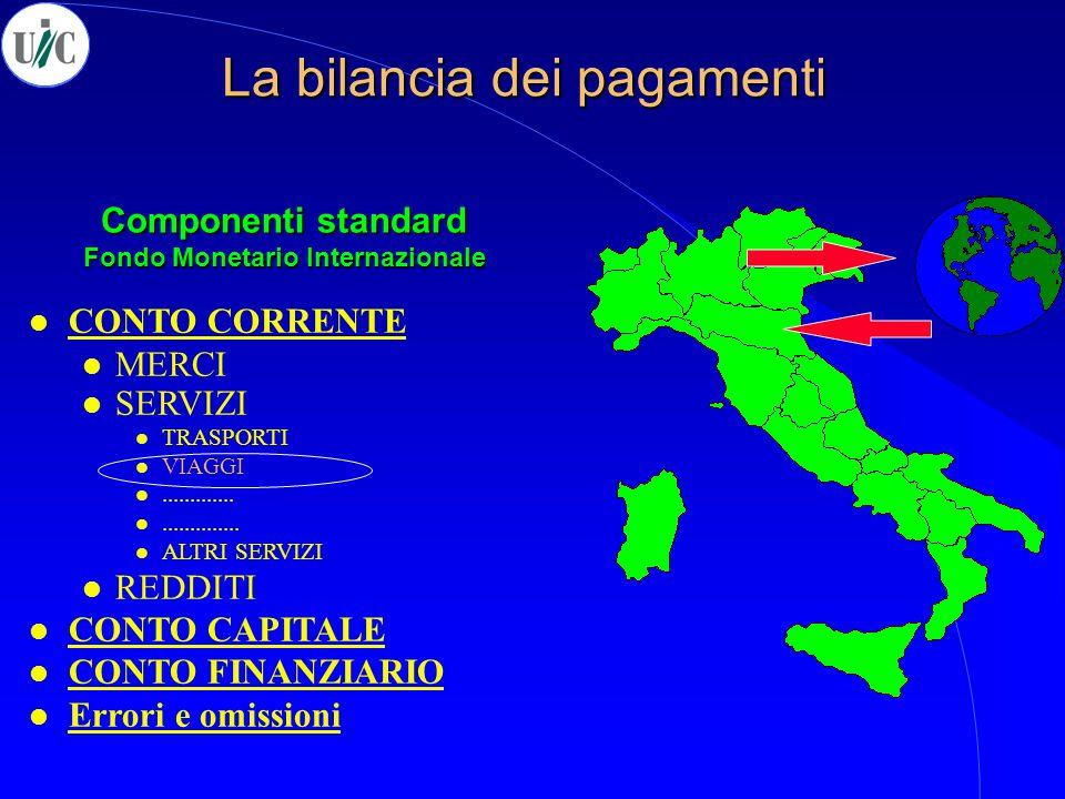 L'indagine UIC alle frontiere: aspetti metodologici ed utilizzi Giuseppe ORTOLANI Andrea ALIVERNINI L'indagine UIC alle frontiere: aspetti metodologici ed utilizzi Giuseppe ORTOLANI Andrea ALIVERNINI ANALISI DEI MERCATI TURISTICI REGIONALI E SUB-REGIONALI Palermo 15-16 ottobre 2004 turismo@uic.it ortolani@uic.it alivernini@uic.it