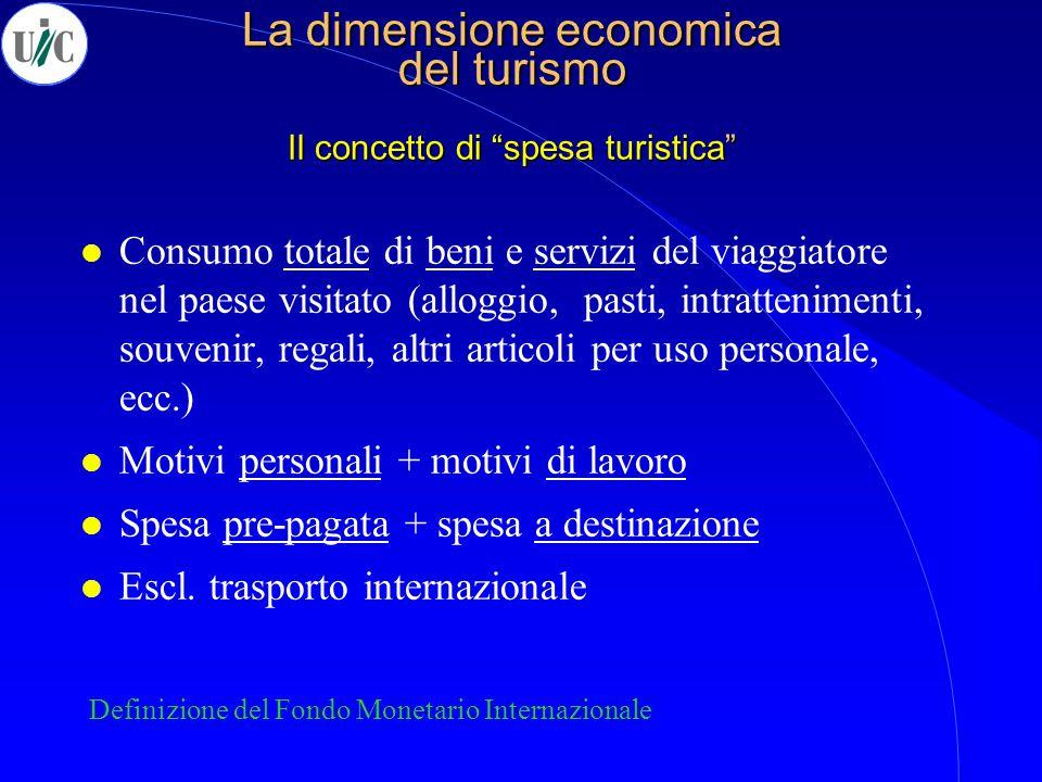 """La dimensione economica del turismo Il concetto di """"spesa turistica"""" l Consumo totale di beni e servizi del viaggiatore nel paese visitato (alloggio,"""