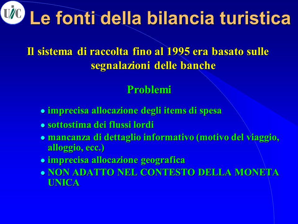 Le fonti della bilancia turistica Il sistema di raccolta fino al 1995 era basato sulle segnalazioni delle banche Problemi Problemi l imprecisa allocaz