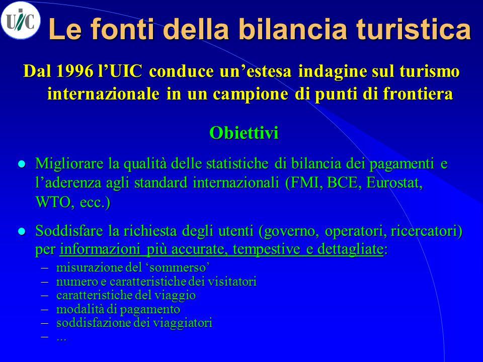 Le fonti della bilancia turistica Dal 1996 l'UIC conduce un'estesa indagine sul turismo internazionale in un campione di punti di frontiera Obiettivi