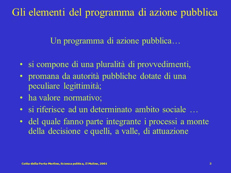 Cotta-della Porta-Morlino, Scienza politica, Il Mulino, 20013 Gli elementi del programma di azione pubblica Un programma di azione pubblica… si compon