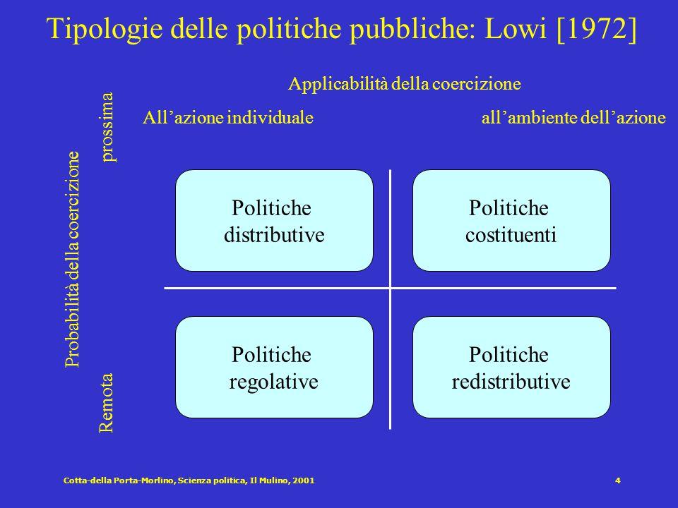Cotta-della Porta-Morlino, Scienza politica, Il Mulino, 20014 Tipologie delle politiche pubbliche: Lowi [1972] Applicabilità della coercizione All'azi