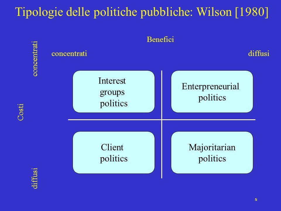 5 Tipologie delle politiche pubbliche: Wilson [1980] Benefici concentratidiffusi Costi diffusiconcentrati Interest groups politics Enterpreneurial pol