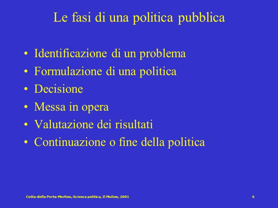 Cotta-della Porta-Morlino, Scienza politica, Il Mulino, 20016 Le fasi di una politica pubblica Identificazione di un problema Formulazione di una poli