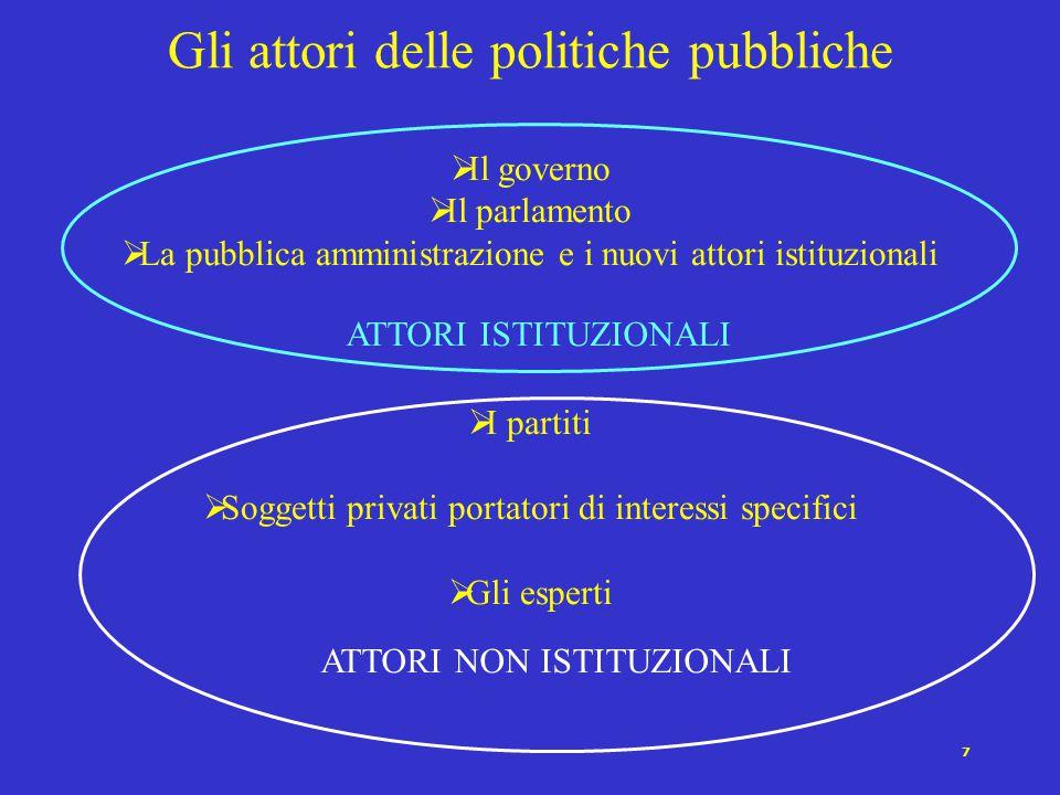 7 Gli attori delle politiche pubbliche  Il governo  Il parlamento  La pubblica amministrazione e i nuovi attori istituzionali  I partiti  Soggett