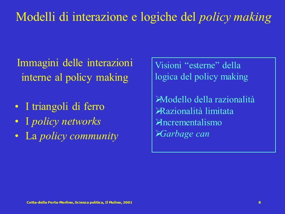 Cotta-della Porta-Morlino, Scienza politica, Il Mulino, 20018 Modelli di interazione e logiche del policy making Immagini delle interazioni interne al