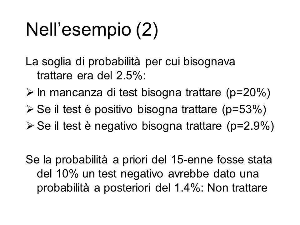 Nell'esempio (2) La soglia di probabilità per cui bisognava trattare era del 2.5%:  In mancanza di test bisogna trattare (p=20%)  Se il test è posit