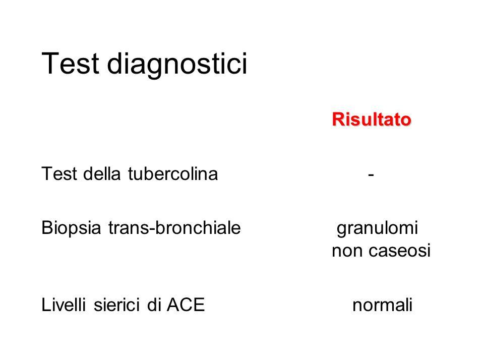 Test diagnostici Risultato Test della tubercolina - Biopsia trans-bronchiale granulomi non caseosi Livelli sierici di ACE normali