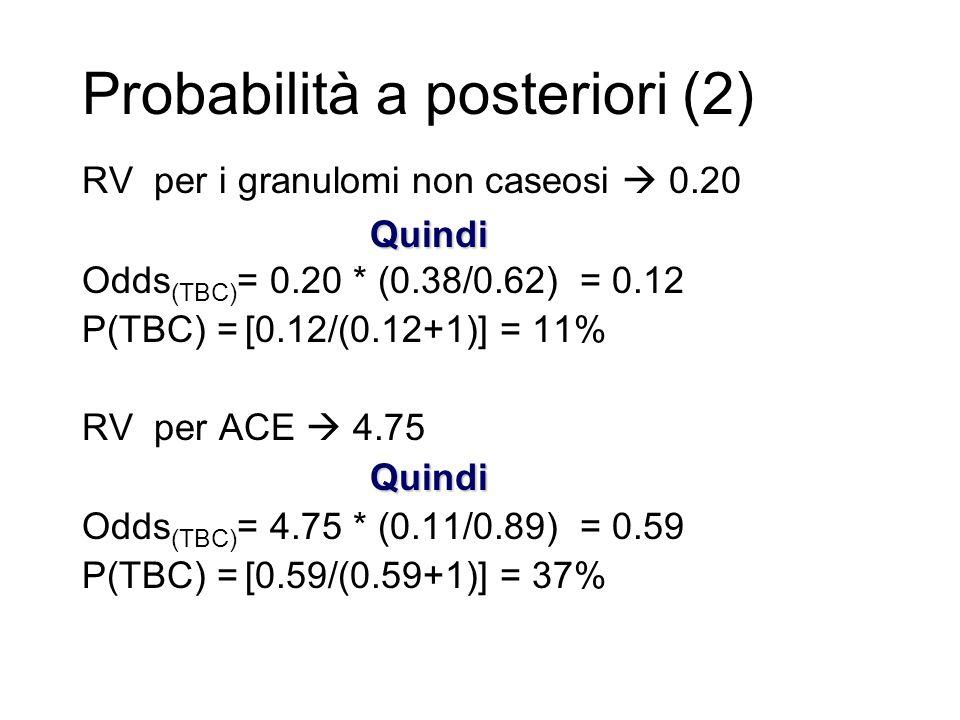 Probabilità a posteriori (2) RV per i granulomi non caseosi  0.20Quindi Odds (TBC) = 0.20 * (0.38/0.62) = 0.12 P(TBC) = [0.12/(0.12+1)] = 11% RV per