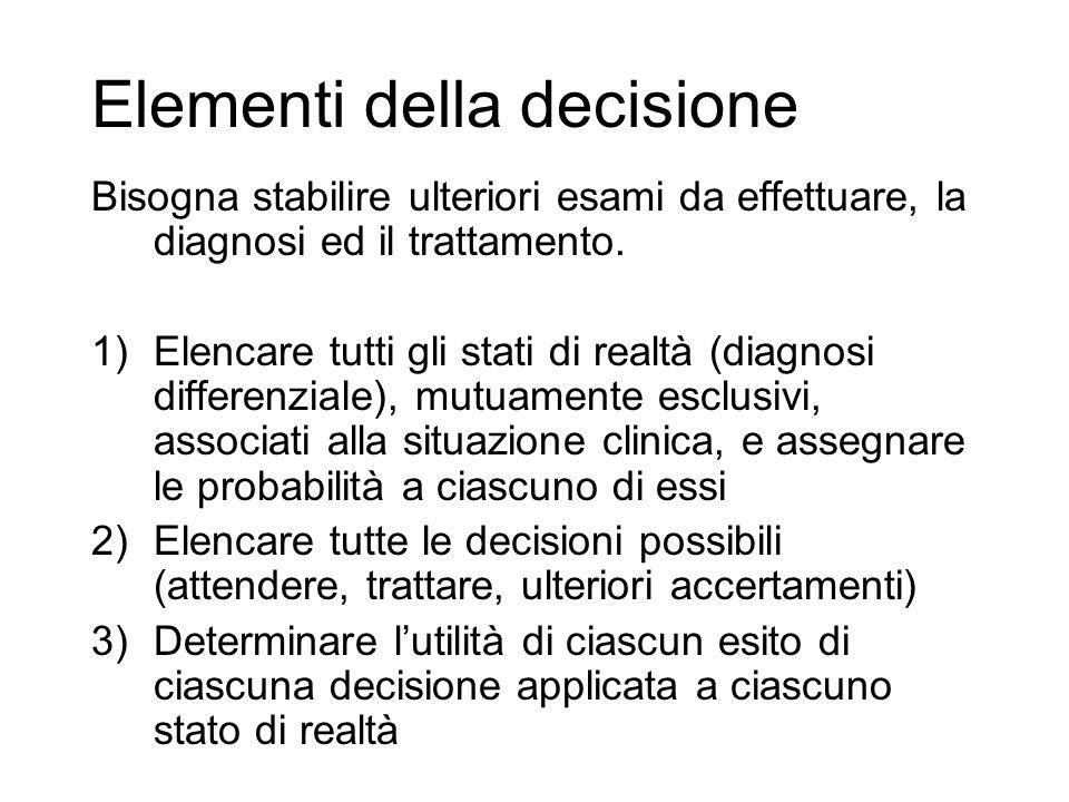 Elementi della decisione Bisogna stabilire ulteriori esami da effettuare, la diagnosi ed il trattamento. 1)Elencare tutti gli stati di realtà (diagnos