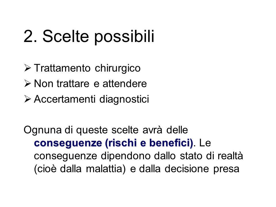2. Scelte possibili  Trattamento chirurgico  Non trattare e attendere  Accertamenti diagnostici conseguenze (rischi e benefici) Ognuna di queste sc