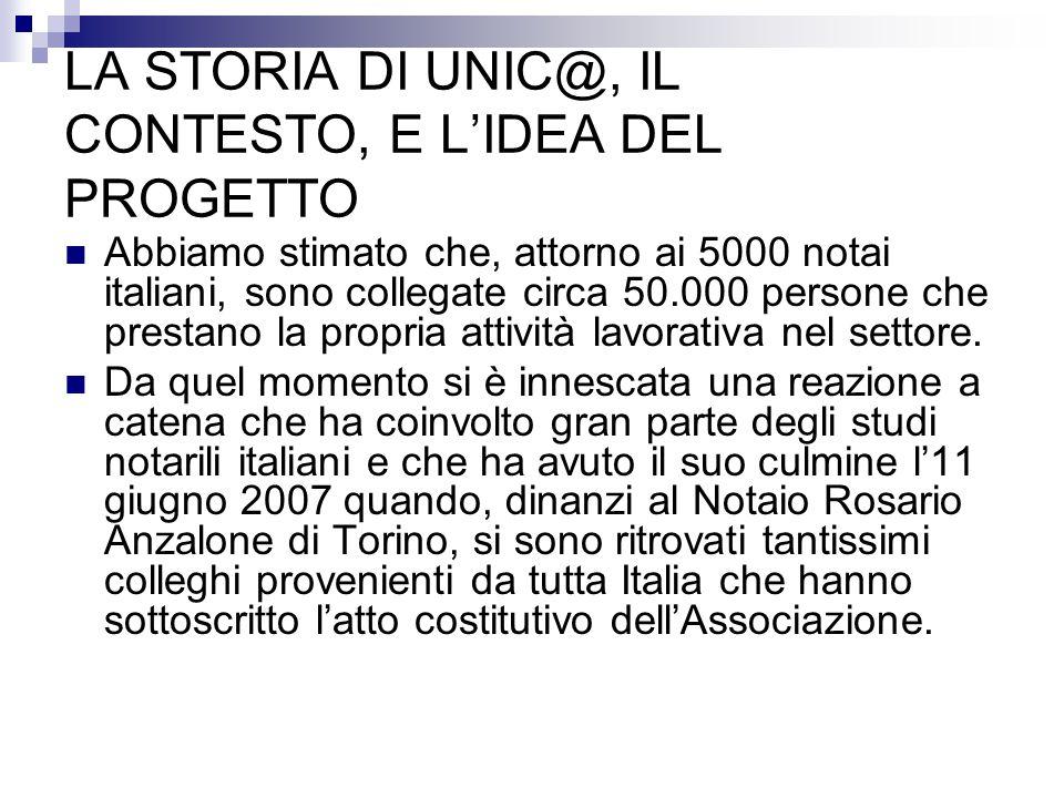 LA STORIA DI UNIC@, IL CONTESTO, E L'IDEA DEL PROGETTO Abbiamo stimato che, attorno ai 5000 notai italiani, sono collegate circa 50.000 persone che pr