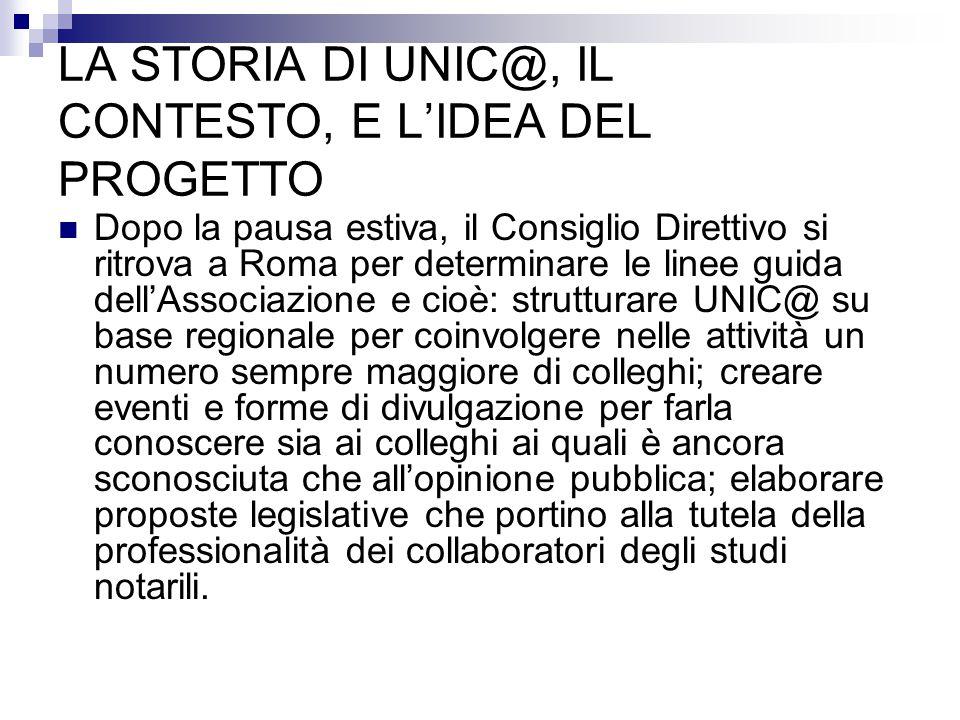 LA STORIA DI UNIC@, IL CONTESTO, E L'IDEA DEL PROGETTO Dopo la pausa estiva, il Consiglio Direttivo si ritrova a Roma per determinare le linee guida d