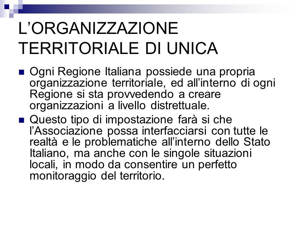 L'ORGANIZZAZIONE TERRITORIALE DI UNICA Ogni Regione Italiana possiede una propria organizzazione territoriale, ed all'interno di ogni Regione si sta p