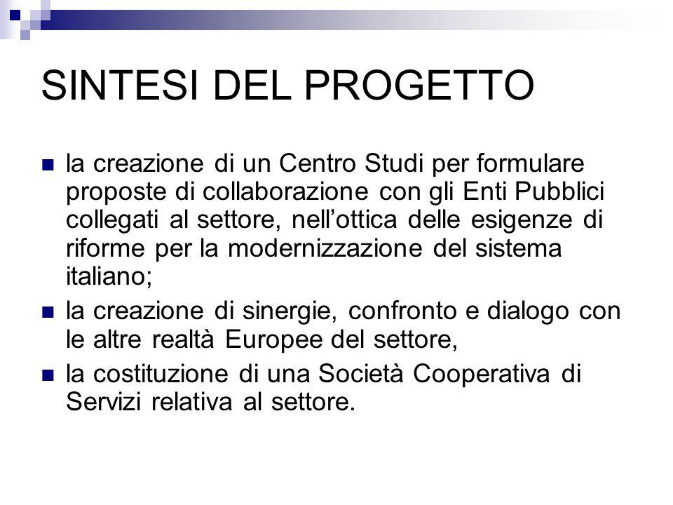 LA STORIA DI UNIC@, IL CONTESTO E L'IDEA DEL PROGETTO UNIC@, ASSOCIAZIONE NAZIONALE DIPENDENTI STUDI NOTARILI ITALIANI , che ha sede a Torino, nasce come conseguenza delle cosiddette liberalizzazioni paventate, quando non messe in atto, dal Ministro Bersani.