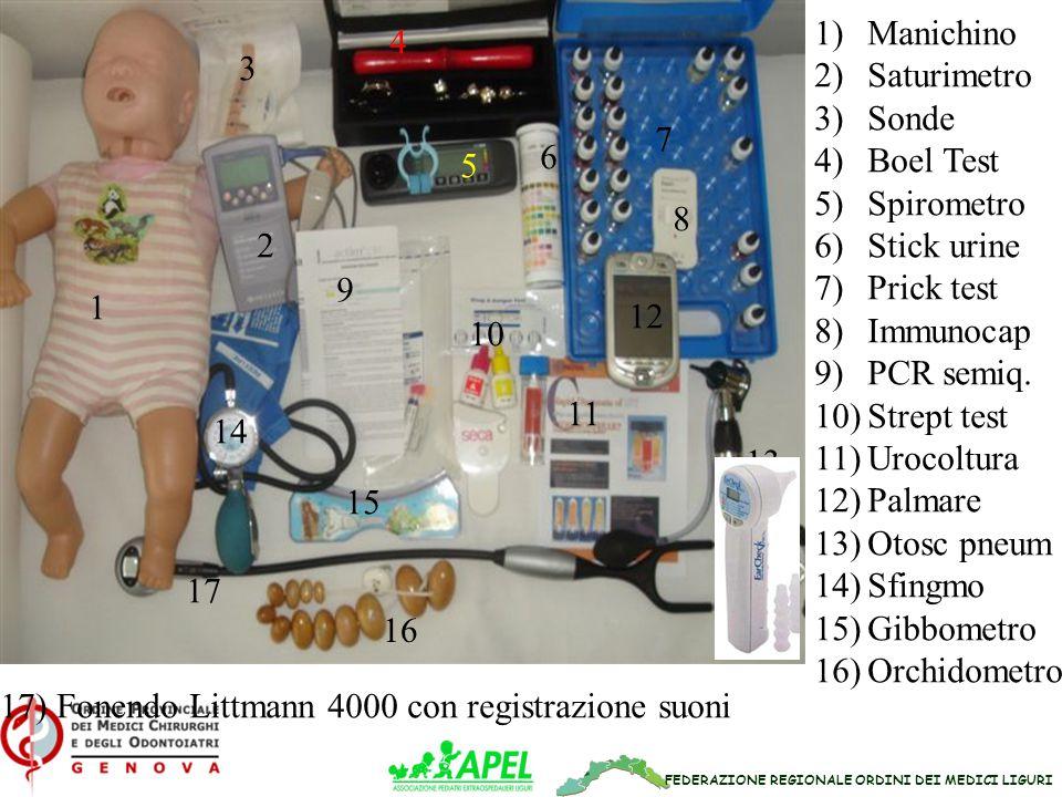 FEDERAZIONE REGIONALE ORDINI DEI MEDICI LIGURI 1 1)Manichino 2)Saturimetro 3)Sonde 4)Boel Test 5)Spirometro 6)Stick urine 7)Prick test 8)Immunocap 9)PCR semiq.