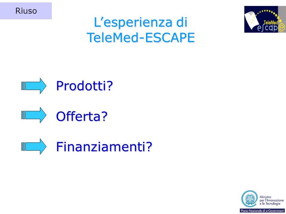 Riuso Prodotti?Offerta?Finanziamenti? L'esperienza di TeleMed-ESCAPE