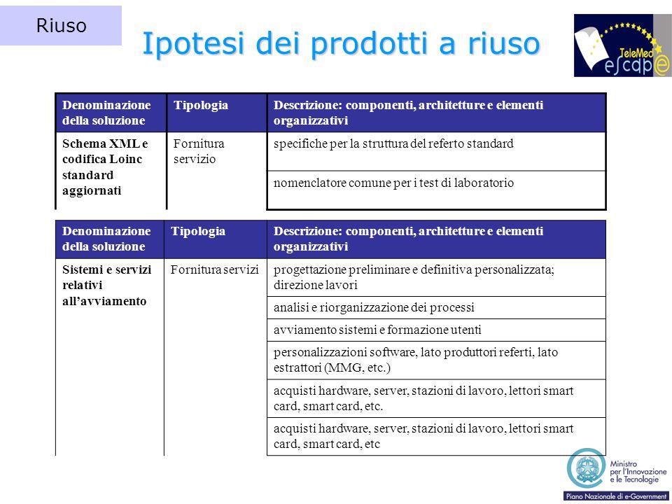 info@progettiescape.it www.progettiescape.it Contatti Tel: +39 0422 322658
