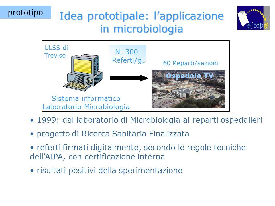 ULSS di Treviso Sistema informatico Laboratorio Microbiologia N.