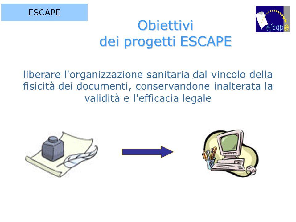 liberare l organizzazione sanitaria dal vincolo della fisicità dei documenti, conservandone inalterata la validità e l efficacia legale Obiettivi dei progetti ESCAPE ESCAPE