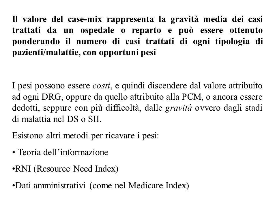 Il valore del case-mix rappresenta la gravità media dei casi trattati da un ospedale o reparto e può essere ottenuto ponderando il numero di casi trat