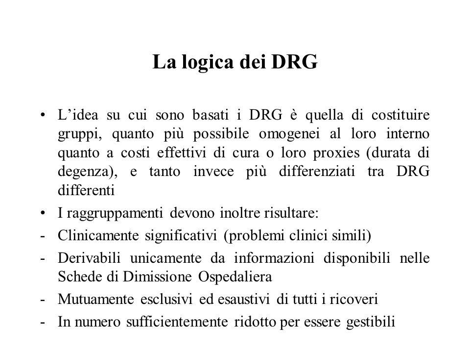 La logica dei DRG L'idea su cui sono basati i DRG è quella di costituire gruppi, quanto più possibile omogenei al loro interno quanto a costi effettivi di cura o loro proxies (durata di degenza), e tanto invece più differenziati tra DRG differenti I raggruppamenti devono inoltre risultare: -Clinicamente significativi (problemi clinici simili) -Derivabili unicamente da informazioni disponibili nelle Schede di Dimissione Ospedaliera -Mutuamente esclusivi ed esaustivi di tutti i ricoveri -In numero sufficientemente ridotto per essere gestibili