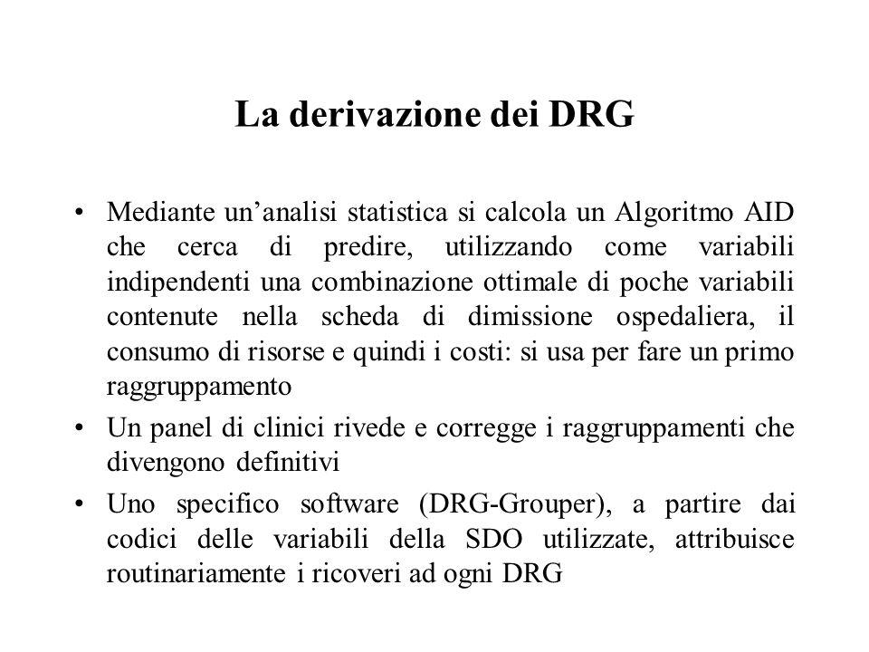 La derivazione dei DRG Mediante un'analisi statistica si calcola un Algoritmo AID che cerca di predire, utilizzando come variabili indipendenti una combinazione ottimale di poche variabili contenute nella scheda di dimissione ospedaliera, il consumo di risorse e quindi i costi: si usa per fare un primo raggruppamento Un panel di clinici rivede e corregge i raggruppamenti che divengono definitivi Uno specifico software (DRG-Grouper), a partire dai codici delle variabili della SDO utilizzate, attribuisce routinariamente i ricoveri ad ogni DRG