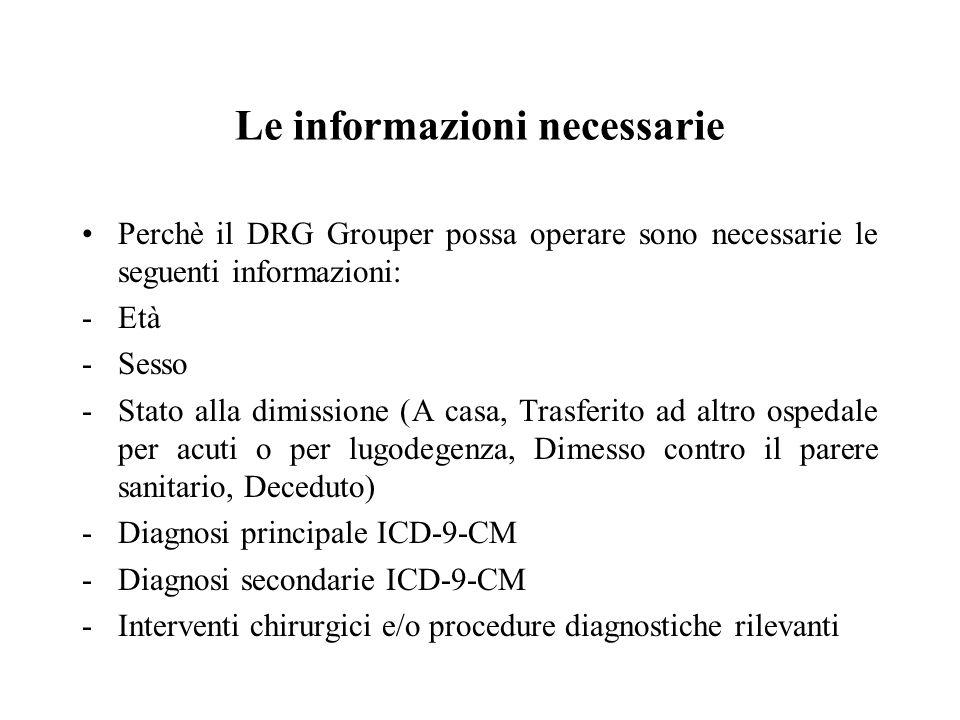 Le informazioni necessarie Perchè il DRG Grouper possa operare sono necessarie le seguenti informazioni: -Età -Sesso -Stato alla dimissione (A casa, Trasferito ad altro ospedale per acuti o per lugodegenza, Dimesso contro il parere sanitario, Deceduto) -Diagnosi principale ICD-9-CM -Diagnosi secondarie ICD-9-CM -Interventi chirurgici e/o procedure diagnostiche rilevanti