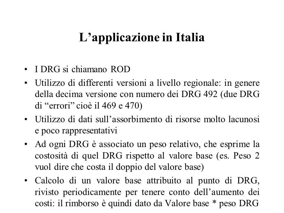 L'applicazione in Italia I DRG si chiamano ROD Utilizzo di differenti versioni a livello regionale: in genere della decima versione con numero dei DRG 492 (due DRG di errori cioè il 469 e 470) Utilizzo di dati sull'assorbimento di risorse molto lacunosi e poco rappresentativi Ad ogni DRG è associato un peso relativo, che esprime la costosità di quel DRG rispetto al valore base (es.