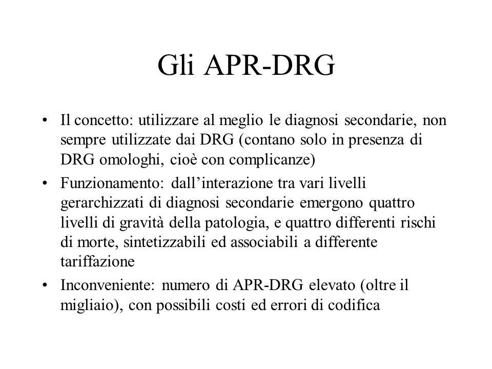 Gli APR-DRG Il concetto: utilizzare al meglio le diagnosi secondarie, non sempre utilizzate dai DRG (contano solo in presenza di DRG omologhi, cioè con complicanze) Funzionamento: dall'interazione tra vari livelli gerarchizzati di diagnosi secondarie emergono quattro livelli di gravità della patologia, e quattro differenti rischi di morte, sintetizzabili ed associabili a differente tariffazione Inconveniente: numero di APR-DRG elevato (oltre il migliaio), con possibili costi ed errori di codifica