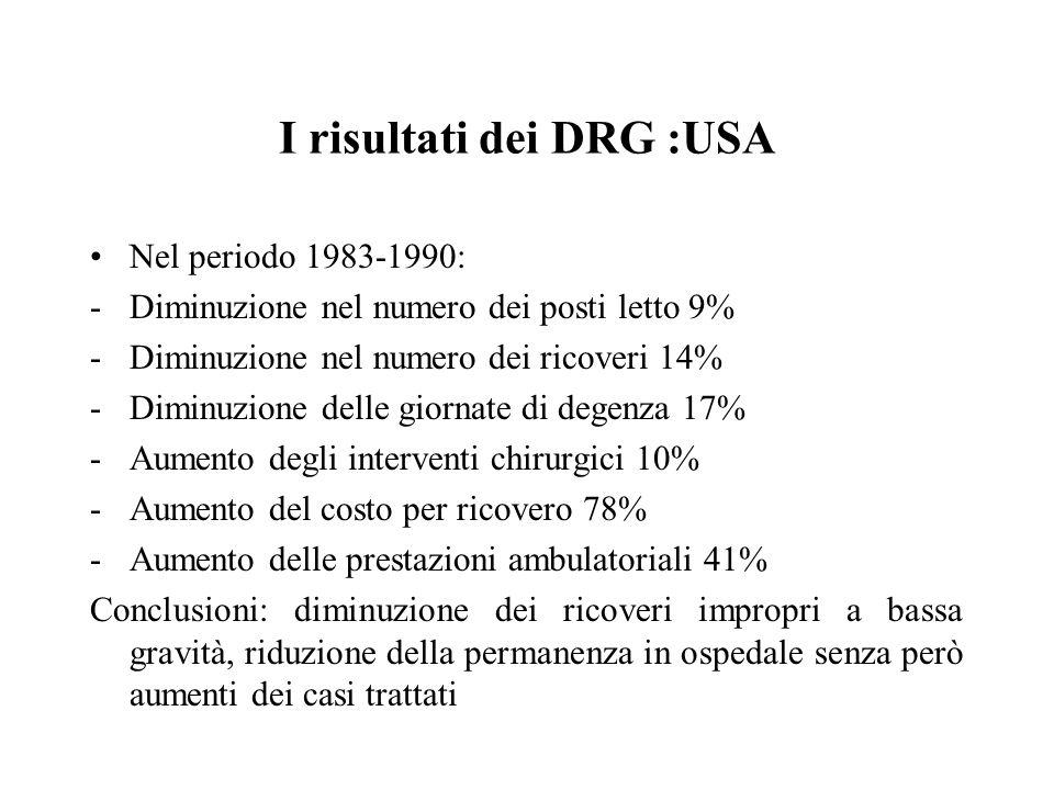 I risultati dei DRG :USA Nel periodo 1983-1990: -Diminuzione nel numero dei posti letto 9% -Diminuzione nel numero dei ricoveri 14% -Diminuzione delle giornate di degenza 17% -Aumento degli interventi chirurgici 10% -Aumento del costo per ricovero 78% -Aumento delle prestazioni ambulatoriali 41% Conclusioni: diminuzione dei ricoveri impropri a bassa gravità, riduzione della permanenza in ospedale senza però aumenti dei casi trattati