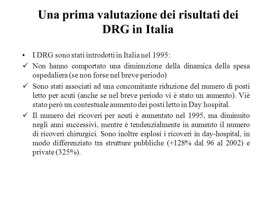 Una prima valutazione dei risultati dei DRG in Italia I DRG sono stati introdotti in Italia nel 1995: Non hanno comportato una diminuzione della dinamica della spesa ospedaliera (se non forse nel breve periodo) Sono stati associati ad una concomitante riduzione del numero di posti letto per acuti (anche se nel breve periodo vi è stato un aumento).