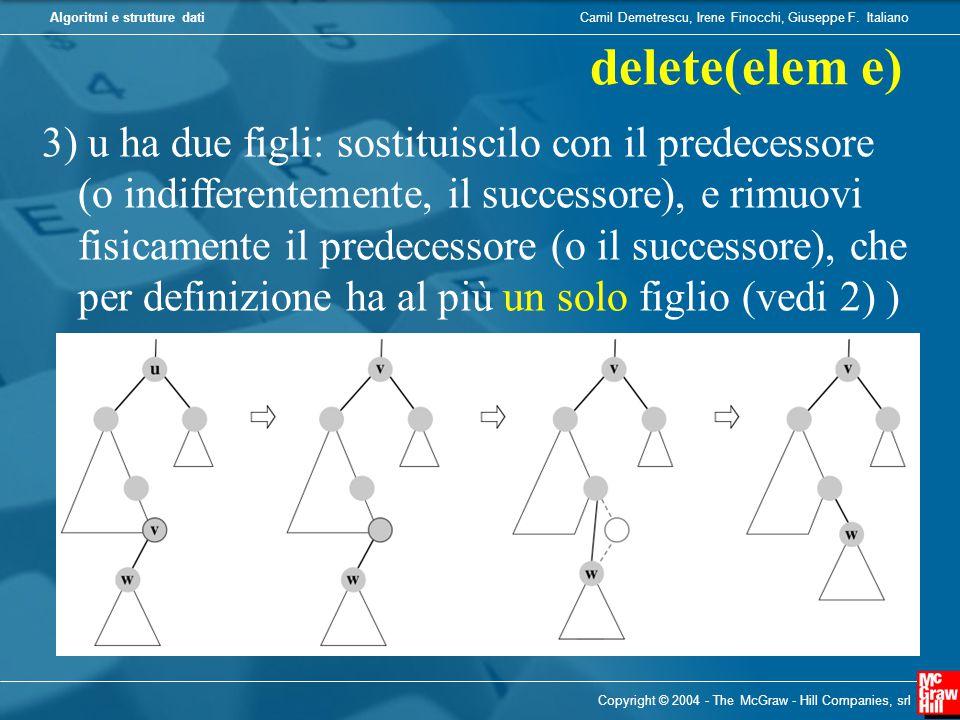 Camil Demetrescu, Irene Finocchi, Giuseppe F. ItalianoAlgoritmi e strutture dati Copyright © 2004 - The McGraw - Hill Companies, srl delete(elem e) 3)