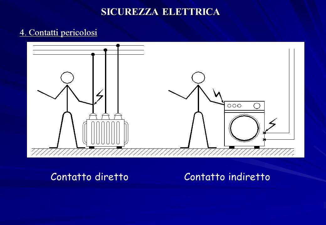 SICUREZZA ELETTRICA 4. Contatti pericolosi Contatto direttoContatto indiretto