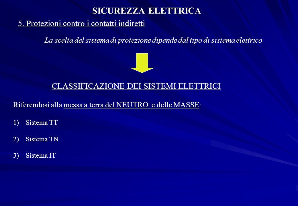 SICUREZZA ELETTRICA 5. Protezioni contro i contatti indiretti La scelta del sistema di protezione dipende dal tipo di sistema elettrico CLASSIFICAZION