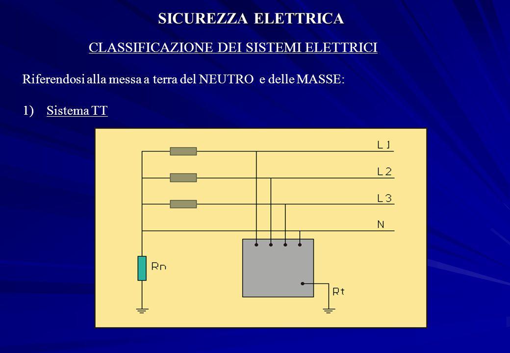 SICUREZZA ELETTRICA CLASSIFICAZIONE DEI SISTEMI ELETTRICI Riferendosi alla messa a terra del NEUTRO e delle MASSE: 1) Sistema TT