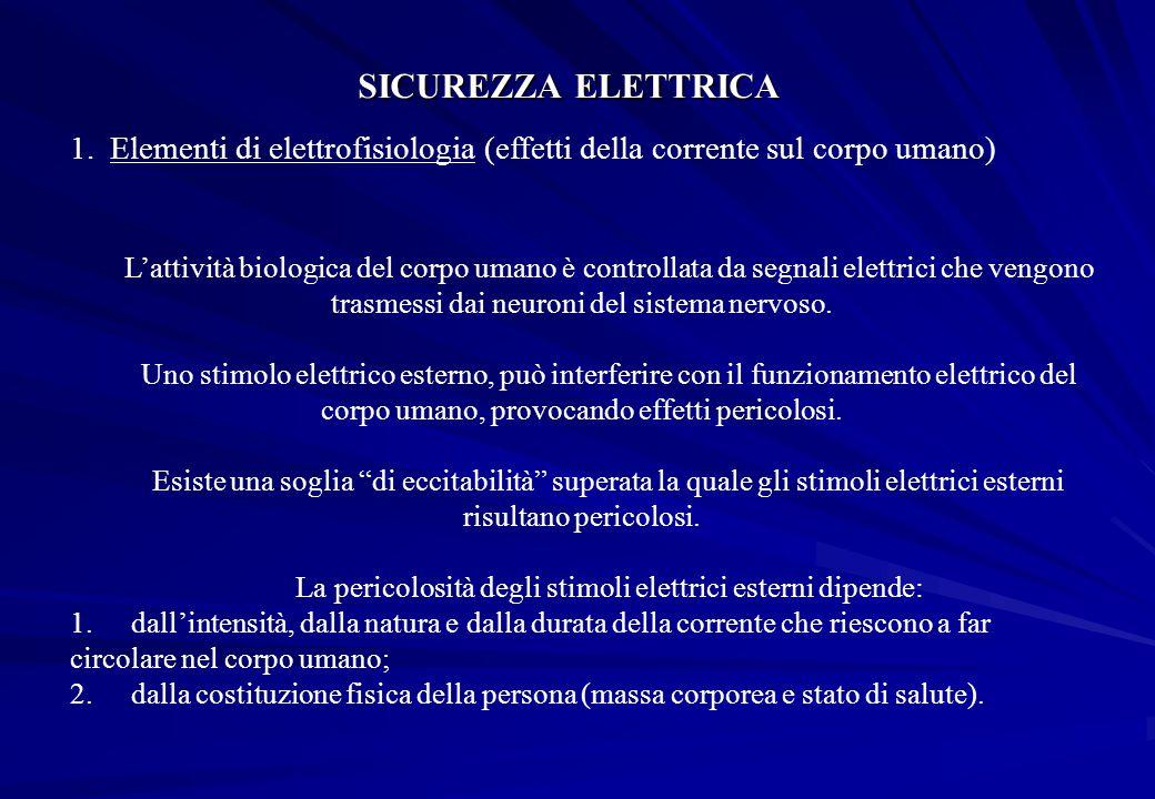 SICUREZZA ELETTRICA 1.Elementi di elettrofisiologia (effetti della corrente sul corpo umano) L'attività biologica del corpo umano è controllata da segnali elettrici che vengono trasmessi dai neuroni del sistema nervoso.