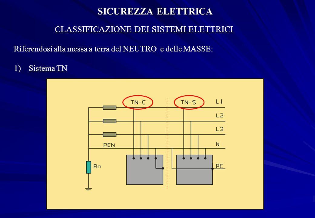 SICUREZZA ELETTRICA CLASSIFICAZIONE DEI SISTEMI ELETTRICI Riferendosi alla messa a terra del NEUTRO e delle MASSE: 1) Sistema TN