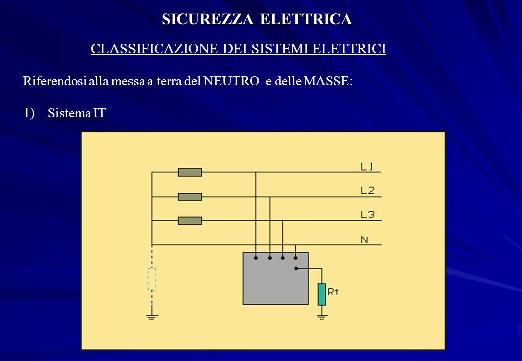 SICUREZZA ELETTRICA CLASSIFICAZIONE DEI SISTEMI ELETTRICI Riferendosi alla messa a terra del NEUTRO e delle MASSE: 1) Sistema IT