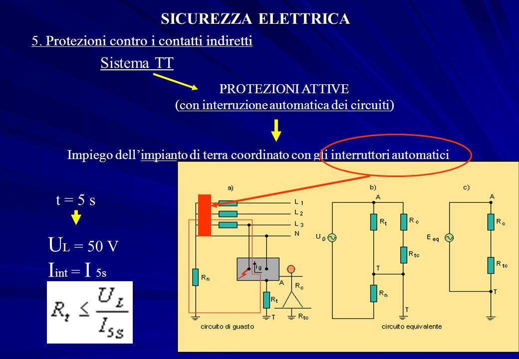 SICUREZZA ELETTRICA 5. Protezioni contro i contatti indiretti Sistema TT PROTEZIONI ATTIVE (con interruzione automatica dei circuiti) Impiego dell'imp