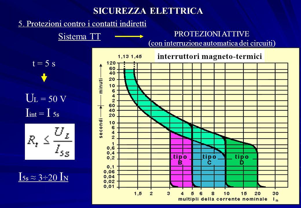 SICUREZZA ELETTRICA 5. Protezioni contro i contatti indiretti Sistema TT PROTEZIONI ATTIVE (con interruzione automatica dei circuiti) t = 5 s U L = 50