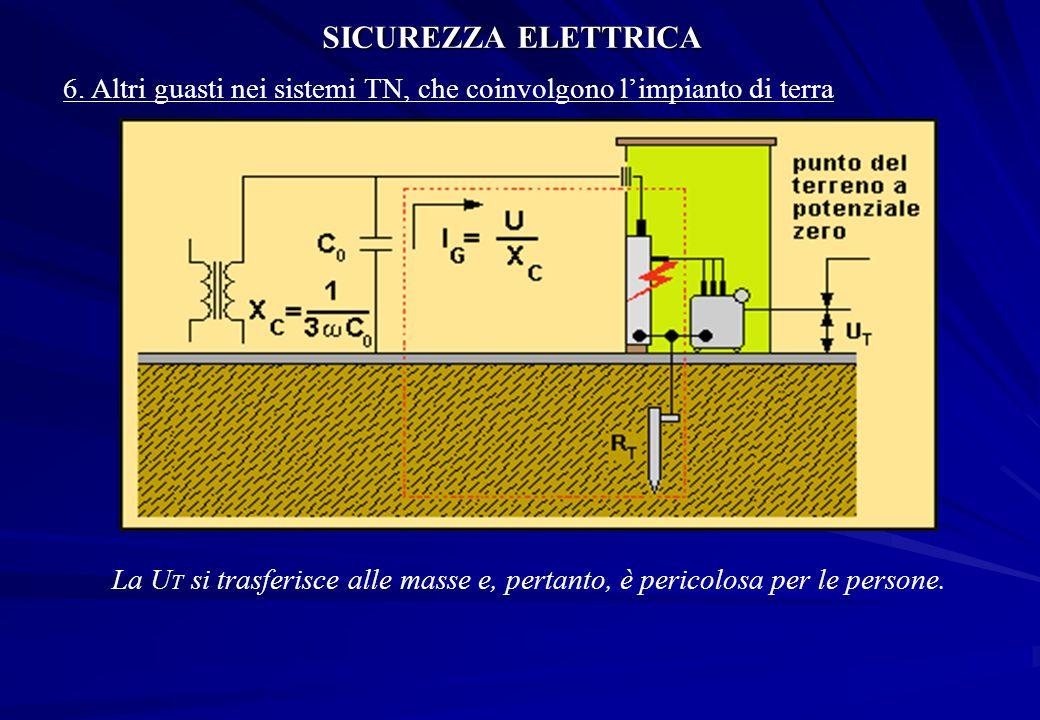 SICUREZZA ELETTRICA 6. Altri guasti nei sistemi TN, che coinvolgono l'impianto di terra La U T si trasferisce alle masse e, pertanto, è pericolosa per