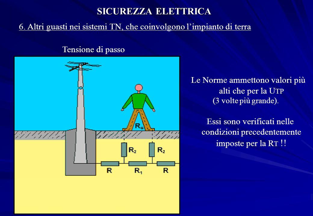 SICUREZZA ELETTRICA 6. Altri guasti nei sistemi TN, che coinvolgono l'impianto di terra Tensione di passo Le Norme ammettono valori più alti che per l