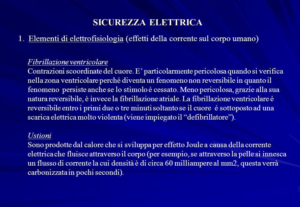 SICUREZZA ELETTRICA 1.Elementi di elettrofisiologia (effetti della corrente sul corpo umano) Percorso Fattore di percorso Mani - Piedi 1 Mano sinistra