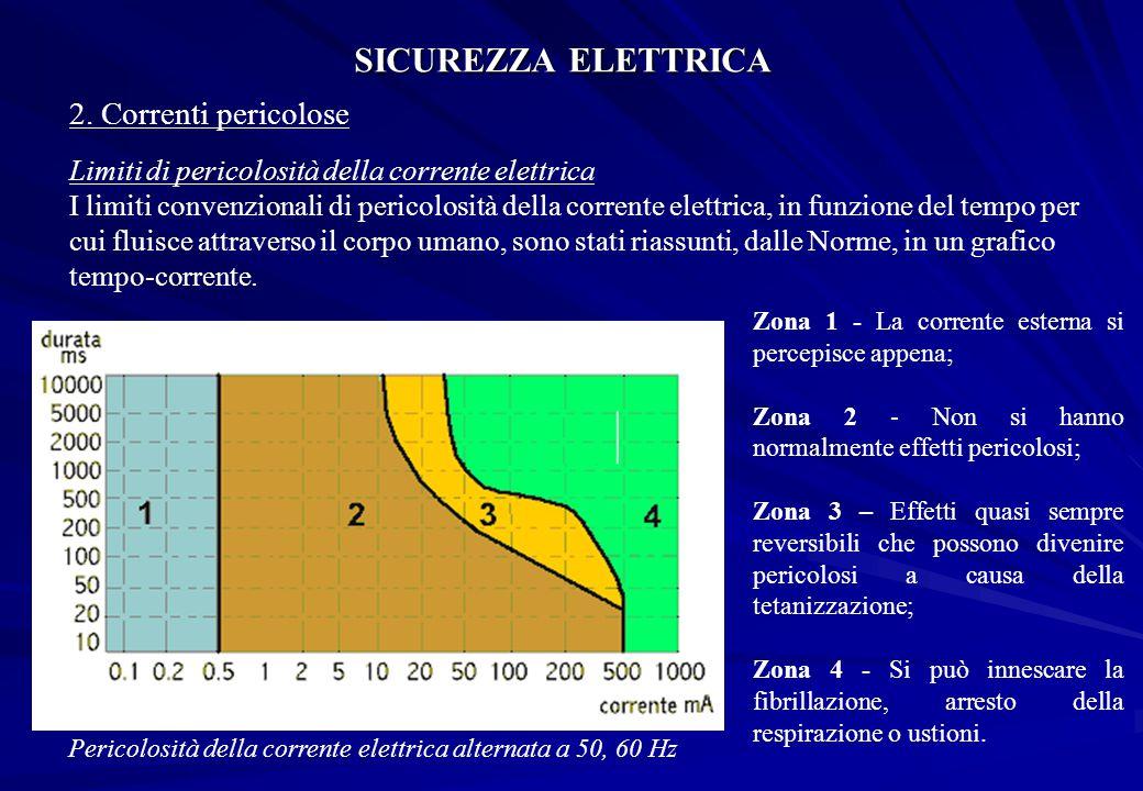 SICUREZZA ELETTRICA 2. Correnti pericolose Percorso Fattore di percorso Mani - Piedi 1 Mano sinistra - Piede sinistro1 Mano sinistra - Piede destro 1