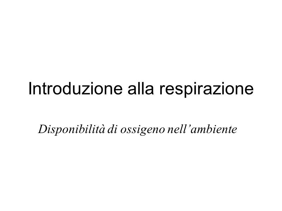 Introduzione alla respirazione Disponibilità di ossigeno nell'ambiente