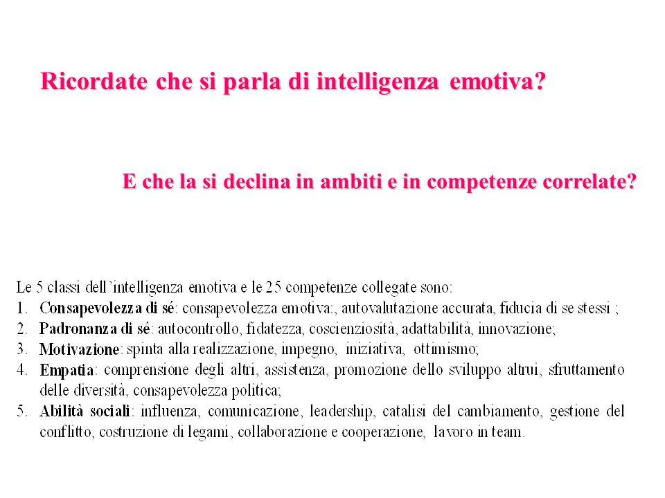 Ricordate che si parla di intelligenza emotiva.