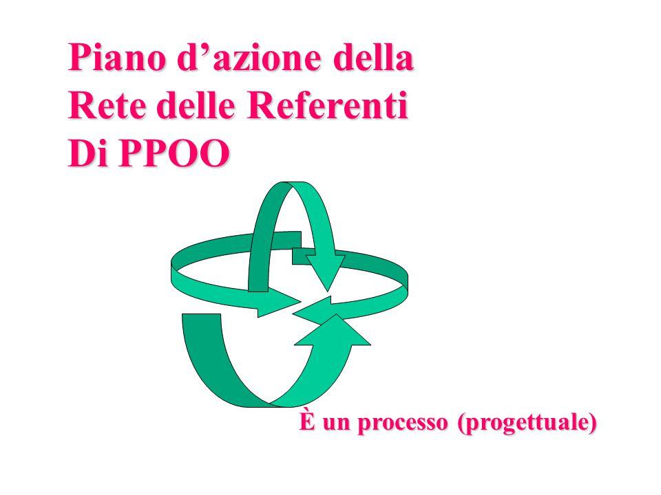 Piano d'azione della Rete delle Referenti Di PPOO È un processo (progettuale)