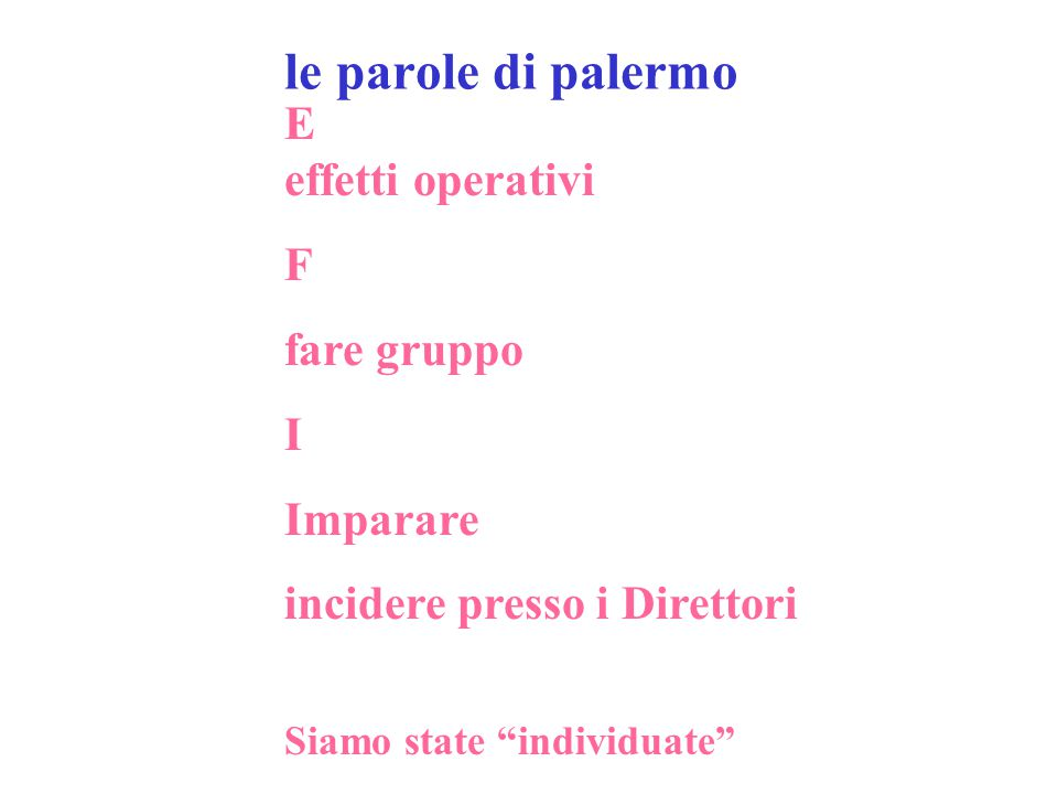 le parole di palermo E effetti operativi F fare gruppo I Imparare incidere presso i Direttori Siamo state individuate