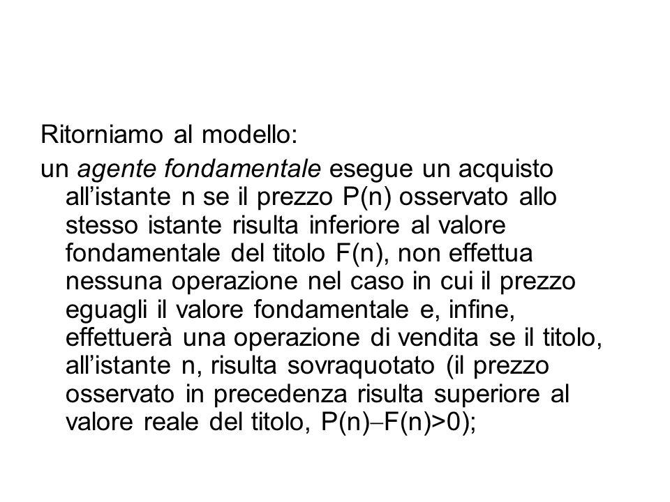 Ritorniamo al modello: un agente fondamentale esegue un acquisto all'istante n se il prezzo P(n) osservato allo stesso istante risulta inferiore al valore fondamentale del titolo F(n), non effettua nessuna operazione nel caso in cui il prezzo eguagli il valore fondamentale e, infine, effettuerà una operazione di vendita se il titolo, all'istante n, risulta sovraquotato (il prezzo osservato in precedenza risulta superiore al valore reale del titolo, P(n)  F(n)>0);